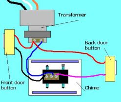 wiring diagram for doorbell transformer the wiring diagram house doorbell wiring house wiring diagrams for car or truck wiring diagram